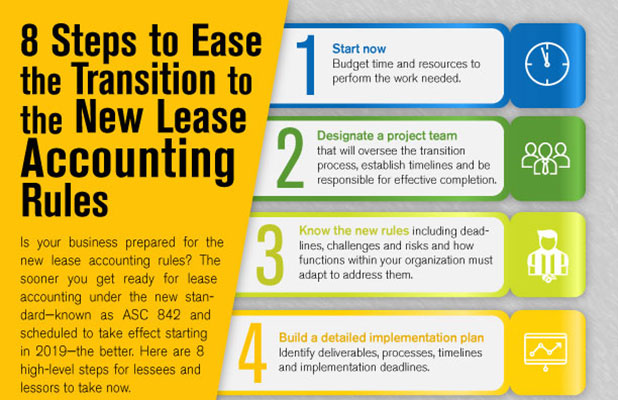 8 Steps to Ease the Transition to the New Lease Accounting Rules
